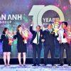Giới thiệu về tập đoàn bất động sản Trần Anh